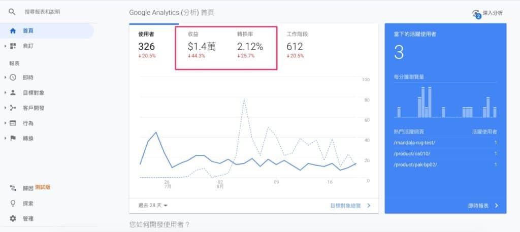 啟用 GA 加強型電子商務報表,追蹤 Woocommerce 銷售數據 | 17