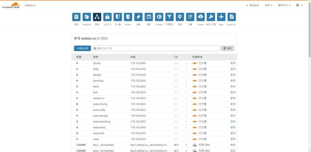 如何用自己的網址收信? 5 分鐘教你用 Migadu 免費建立網域信箱 | 8