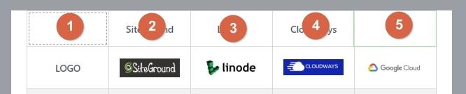 WP Table Builder 表格外掛教學,5 分鐘讓你做出清楚好懂的表格 | 16