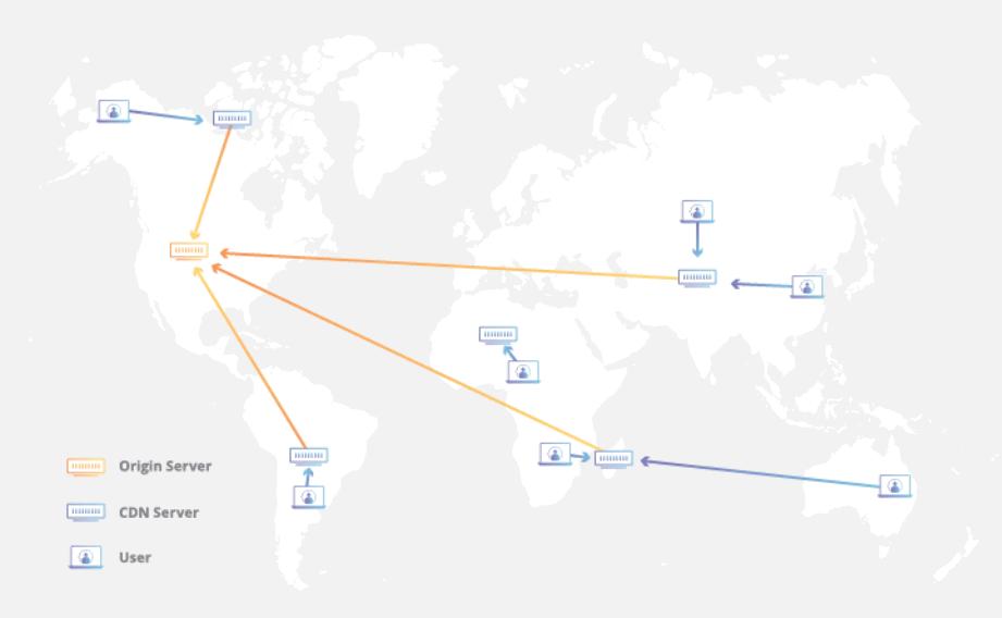 【2021】Cloudflare CDN 教學,免費提升 WordPress 網站速度 50 % | 6