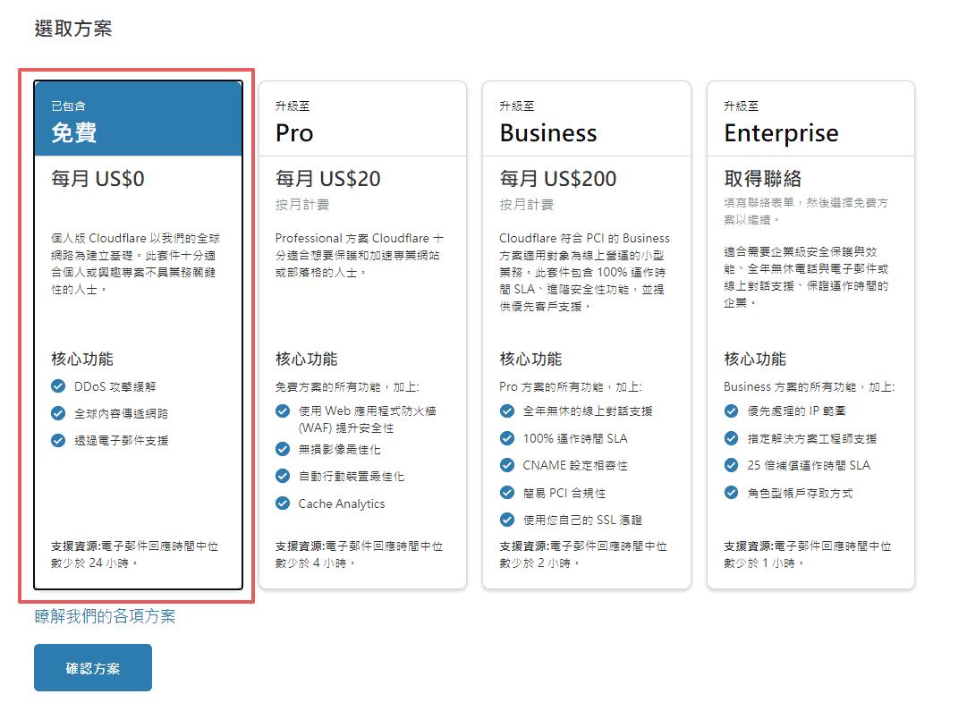 【2021】Cloudflare CDN 教學,免費提升 WordPress 網站速度 50 % | 13