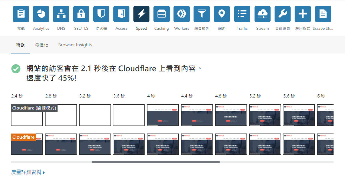 【2021】Cloudflare CDN 教學,免費提升 WordPress 網站速度 50 % | 9