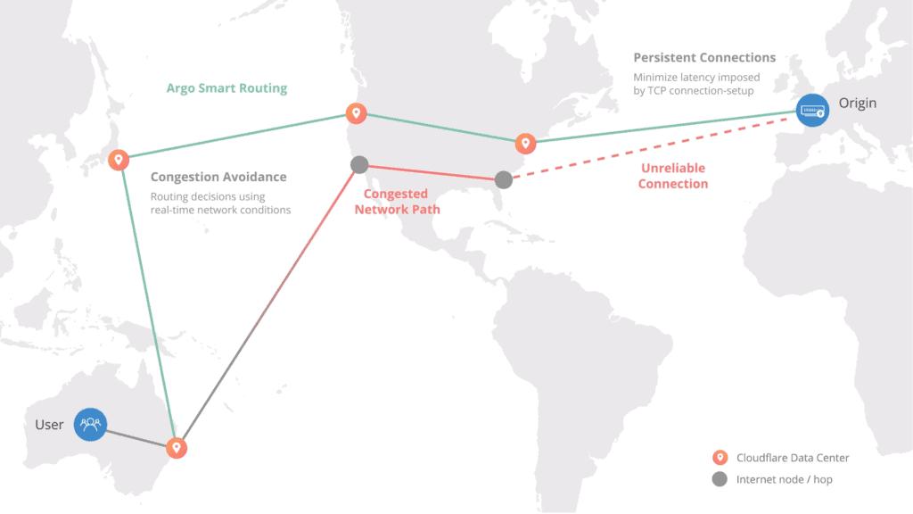 【2021】Cloudflare CDN 教學,免費提升 WordPress 網站速度 50 % | 5